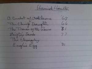 Rosemary Sutcliff dates of Hamish Hamilton books